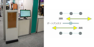 入退出管理・マット型感知システム
